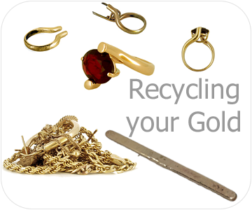 recycling your gold button