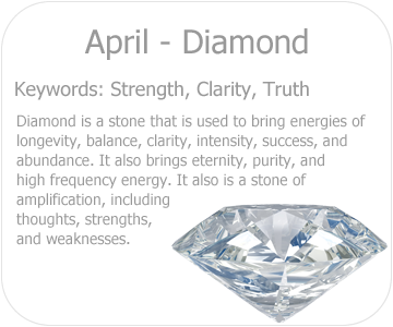 april diamond button
