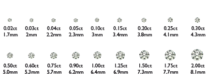 carat chart diamond image