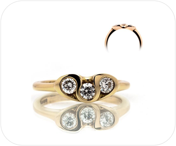fairtrade gold ring button