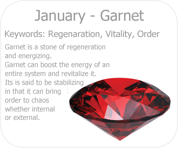 garnet january button